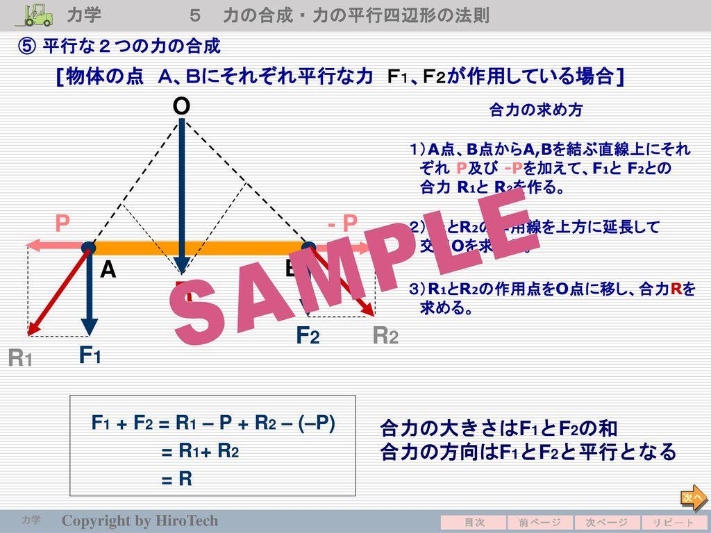 R O P - P R1 A B R2 F2 F1 [物体の点 A、Bにそれぞれ平行な力 F1、F2が作用している場合]